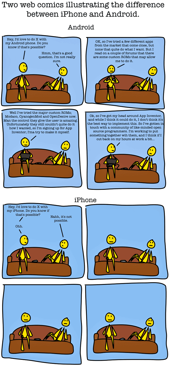 iphone or android Two web comics illustrating the difference between iPhone and Android. [Humor]